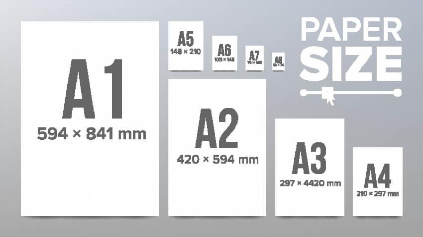 formats-A1-A2-A3-A4-A5